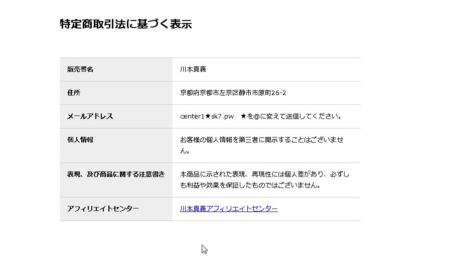 川本真義のリッチハピネスプロジェクト特商法