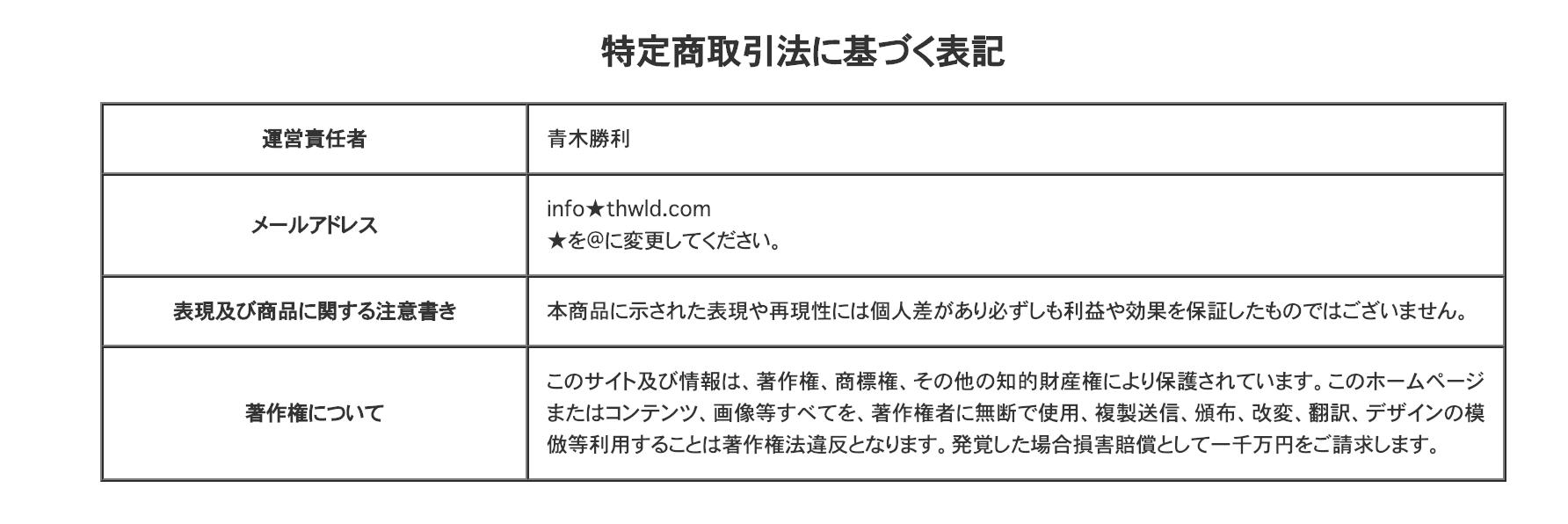 【元楽天】國重惇史のThe World特商法