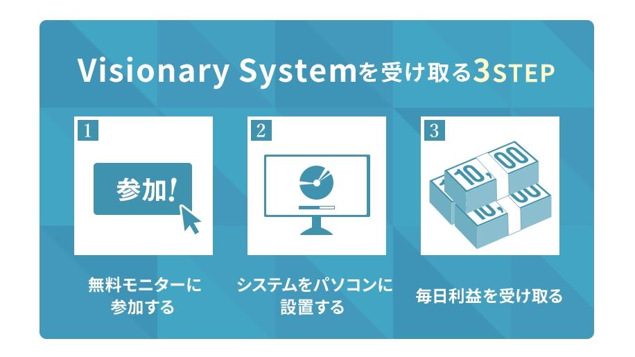 吉野真隆Visionary System(ヴィジョナリー・システム)詳細