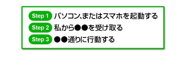 倉田正生CRAPTO Evolution(クラプト・エヴォリューション)3ステップ