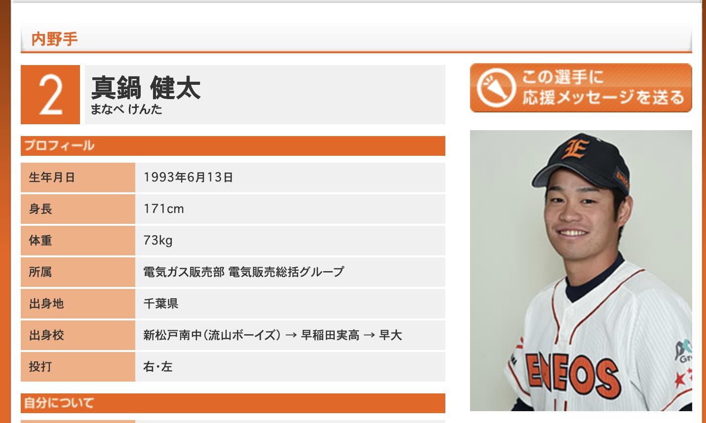 樋口裕士、真鍋健太の「刑務所からの手紙」スポーツ選手
