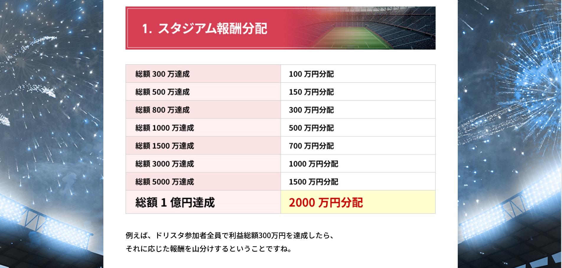 渡辺MASAのDREAMスタジアム(ドリスタ)新感覚、完全参加型BIGイベント?最大総額2000万円を参加者全員に山分けとは!?